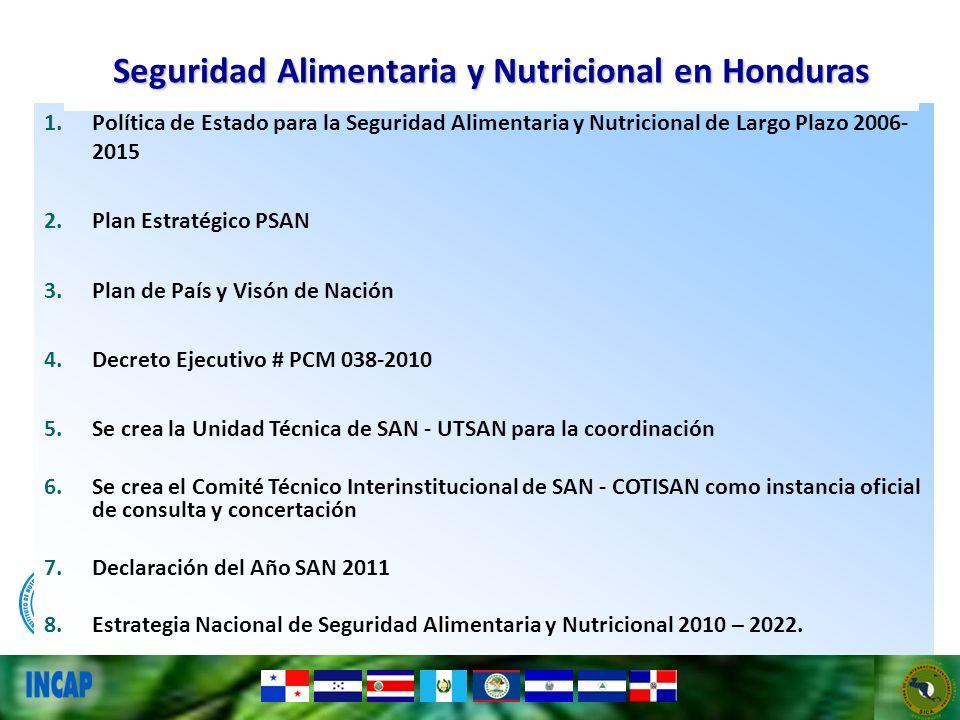1.Política de Estado para la Seguridad Alimentaria y Nutricional de Largo Plazo 2006- 2015 2.Plan Estratégico PSAN 3.Plan de País y Visón de Nación 4.