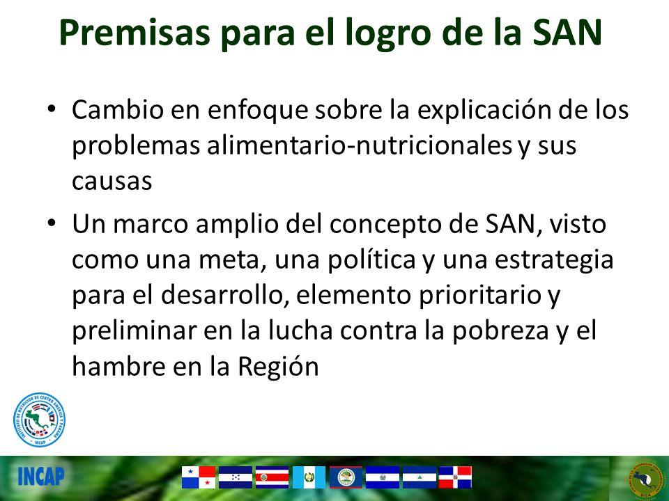 Premisas para el logro de la SAN Cambio en enfoque sobre la explicación de los problemas alimentario-nutricionales y sus causas Un marco amplio del co