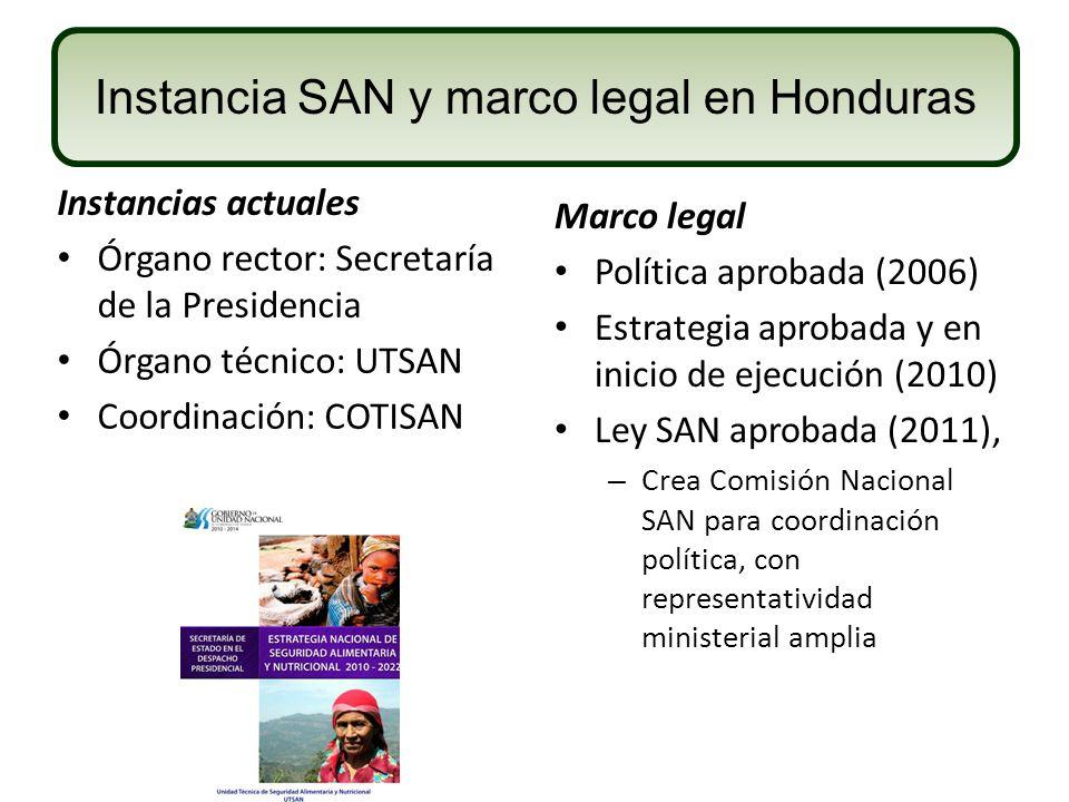 Instancia SAN y marco legal en Honduras Instancias actuales Órgano rector: Secretaría de la Presidencia Órgano técnico: UTSAN Coordinación: COTISAN Ma