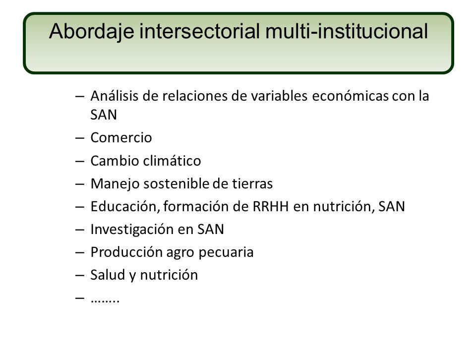 Abordaje intersectorial multi-institucional – Análisis de relaciones de variables económicas con la SAN – Comercio – Cambio climático – Manejo sosteni