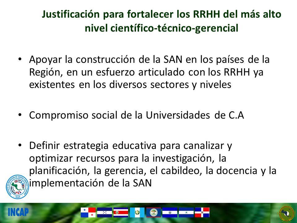 Justificación para fortalecer los RRHH del más alto nivel científico-técnico-gerencial Apoyar la construcción de la SAN en los países de la Región, en