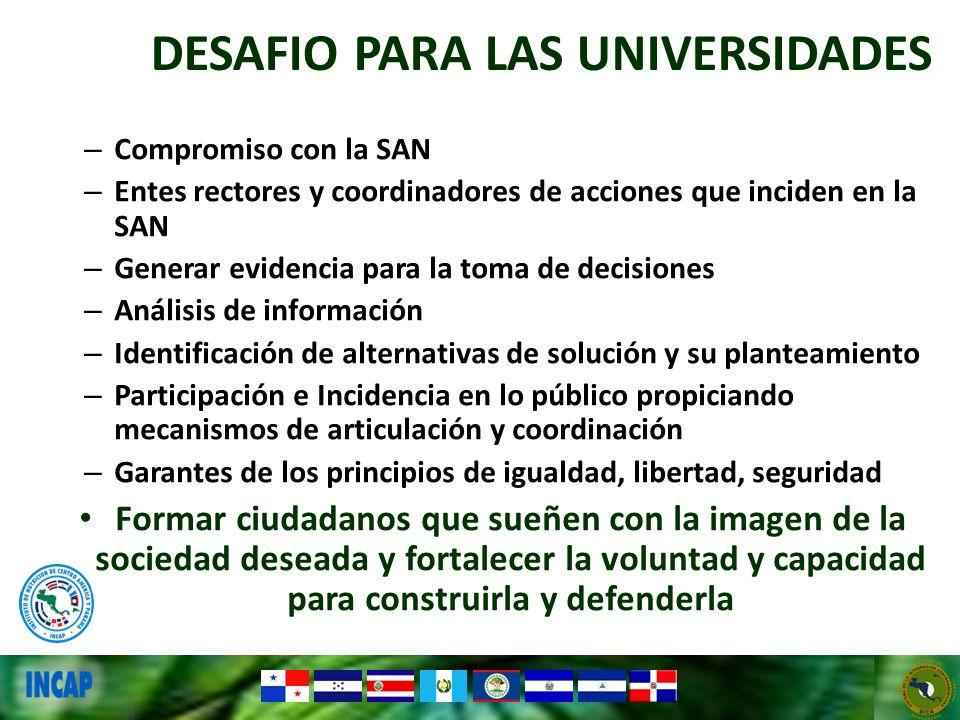 DESAFIO PARA LAS UNIVERSIDADES – Compromiso con la SAN – Entes rectores y coordinadores de acciones que inciden en la SAN – Generar evidencia para la