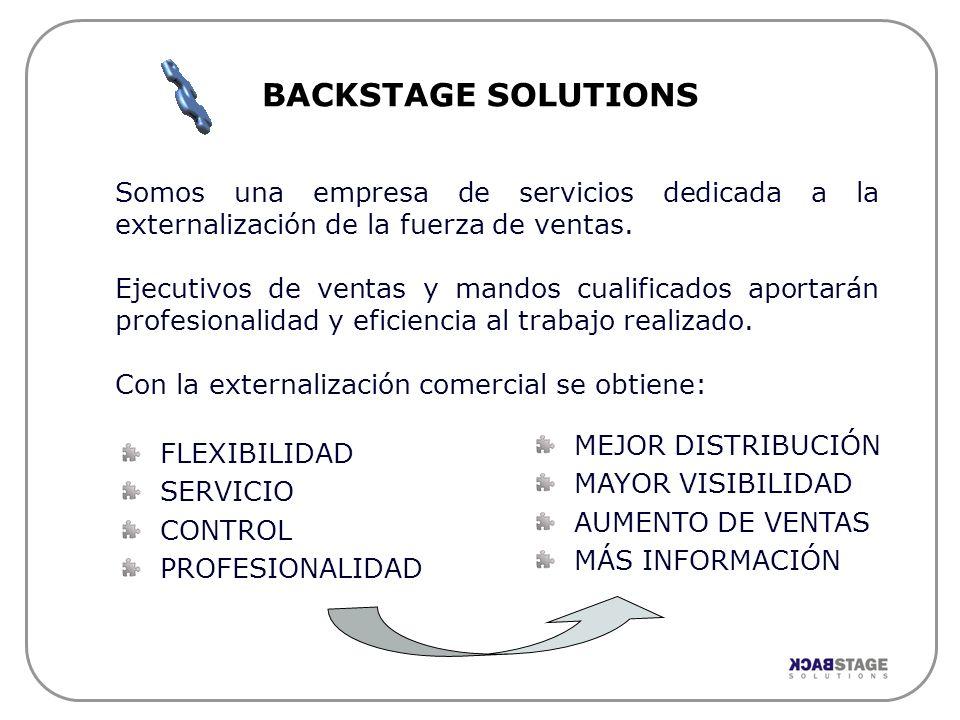 Somos una empresa de servicios dedicada a la externalización de la fuerza de ventas. Ejecutivos de ventas y mandos cualificados aportarán profesionali
