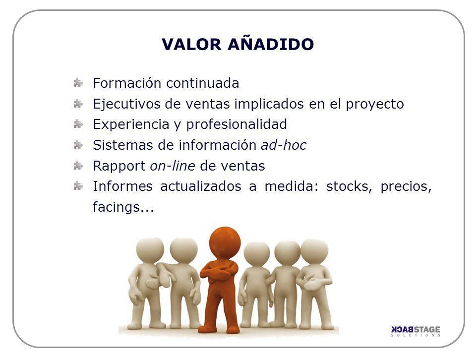 Formación continuada Ejecutivos de ventas implicados en el proyecto Experiencia y profesionalidad Sistemas de información ad-hoc Rapport on-line de ve