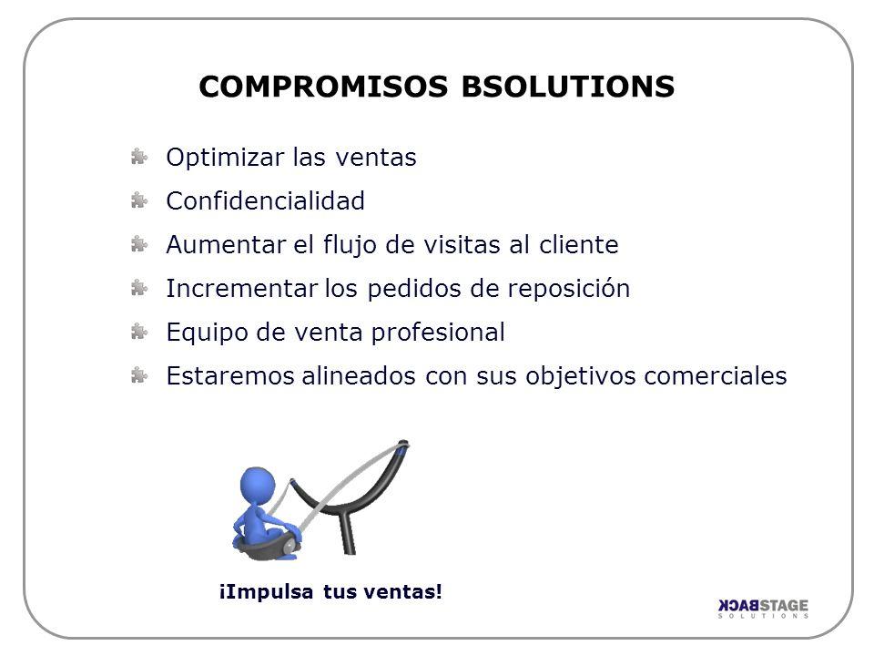 COMPROMISOS BSOLUTIONS ¡Impulsa tus ventas! Optimizar las ventas Confidencialidad Aumentar el flujo de visitas al cliente Incrementar los pedidos de r