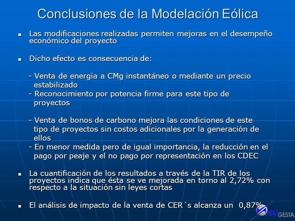 Conclusiones de la Modelación Eólica Las modificaciones realizadas permiten mejoras en el desempeño económico del proyecto Las modificaciones realizad