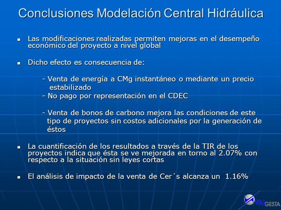 Conclusiones Modelación Central Hidráulica Las modificaciones realizadas permiten mejoras en el desempeño económico del proyecto a nivel global Las mo