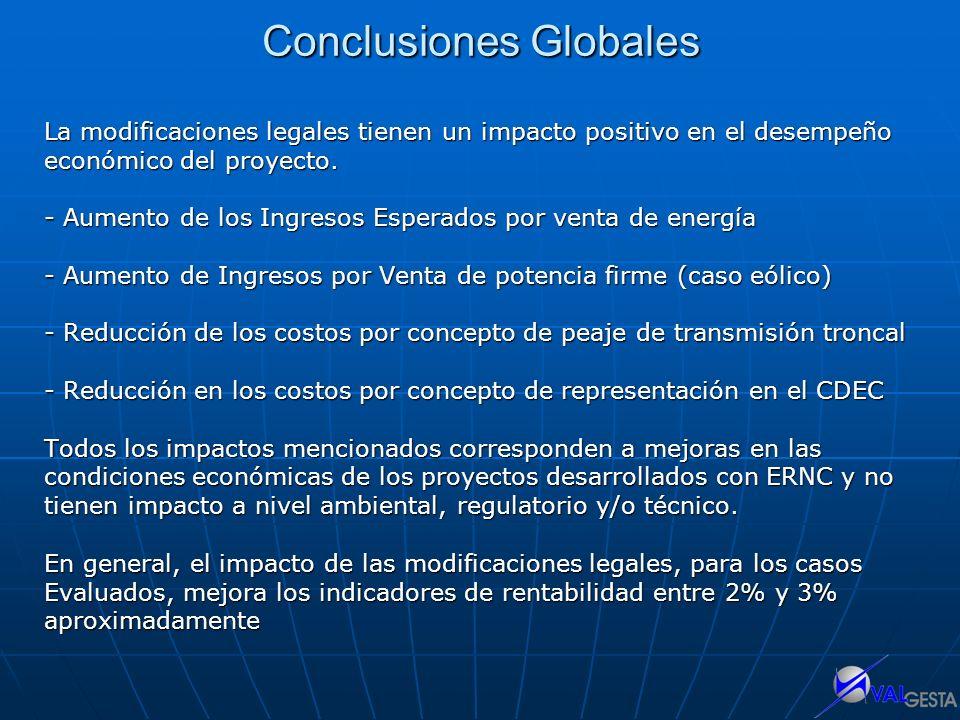Conclusiones Globales La modificaciones legales tienen un impacto positivo en el desempeño económico del proyecto. - Aumento de los Ingresos Esperados