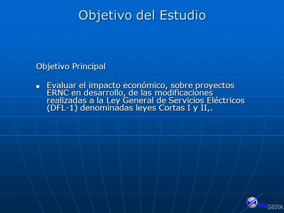 Objetivo del Estudio Objetivo Principal Evaluar el impacto económico, sobre proyectos ERNC en desarrollo, de las modificaciones realizadas a la Ley Ge