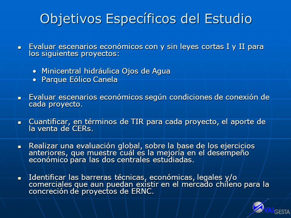 Objetivos Específicos del Estudio Evaluar escenarios económicos con y sin leyes cortas I y II para los siguientes proyectos: Evaluar escenarios económ