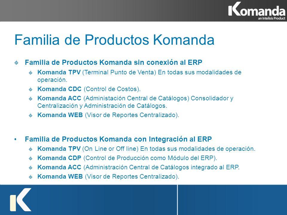 Familia de Productos Komanda Familia de Productos Komanda sin conexión al ERP Komanda TPV (Terminal Punto de Venta) En todas sus modalidades de operac
