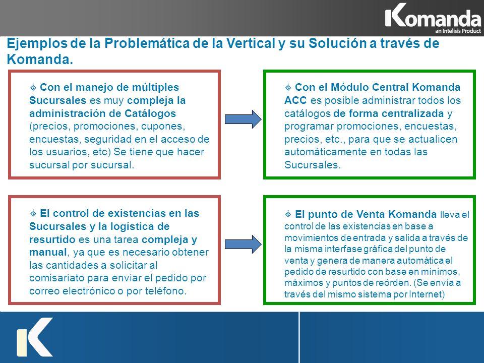 Con el manejo de múltiples Sucursales es muy compleja la administración de Catálogos (precios, promociones, cupones, encuestas, seguridad en el acceso