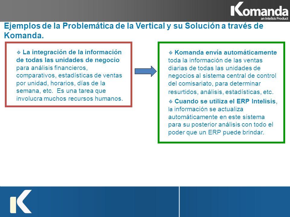 La integración de la información de todas las unidades de negocio para análisis financieros, comparativos, estadísticas de ventas por unidad, horarios