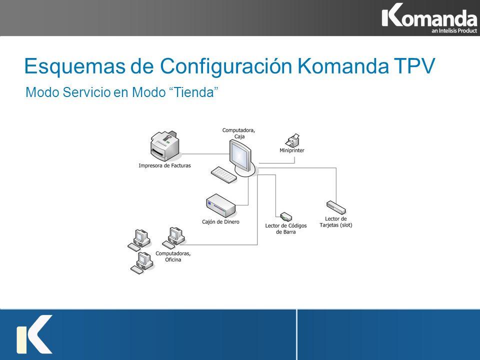 Esquemas de Configuración Komanda TPV Modo Servicio en Modo Tienda