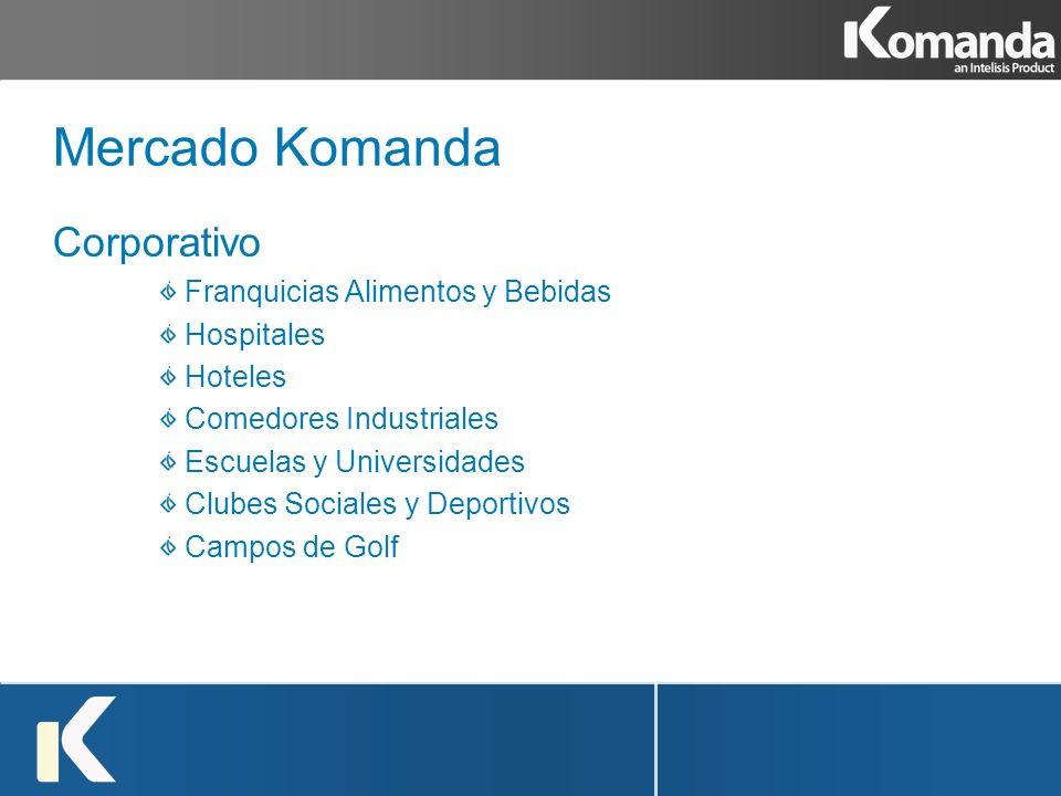 Mercado Komanda Corporativo Franquicias Alimentos y Bebidas Hospitales Hoteles Comedores Industriales Escuelas y Universidades Clubes Sociales y Depor