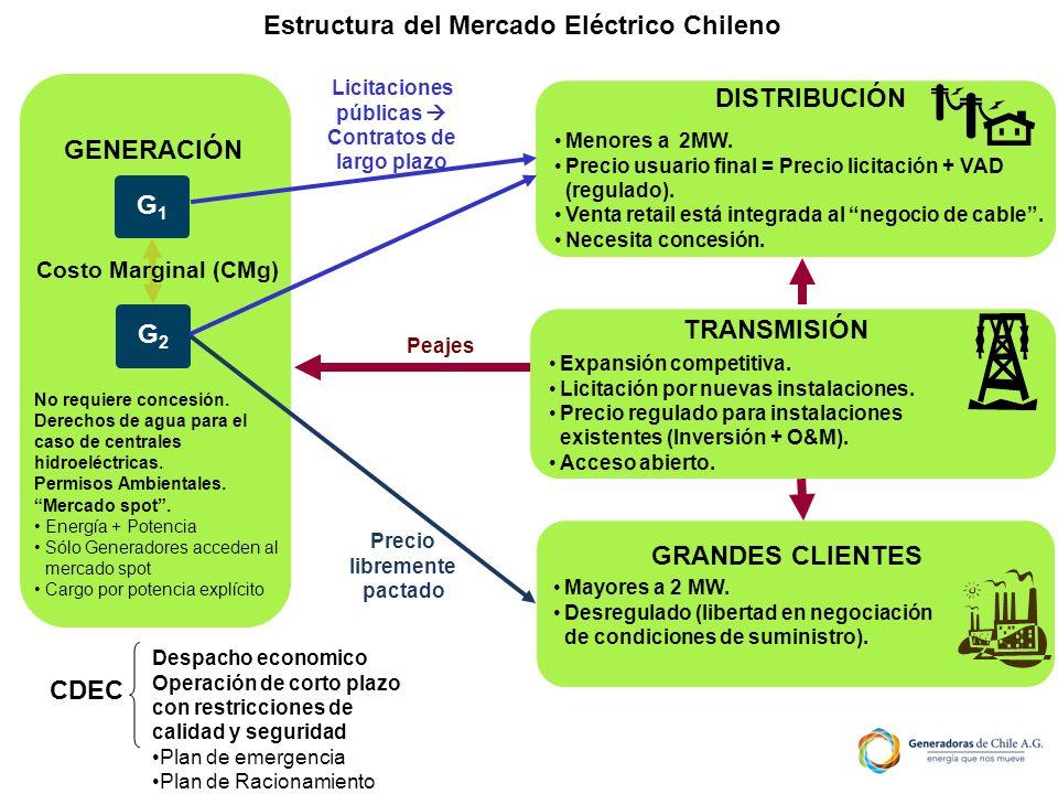 GENERACIÓN G1G1 G2G2 Costo Marginal (CMg) No requiere concesión. Derechos de agua para el caso de centrales hidroeléctricas. Permisos Ambientales. Mer