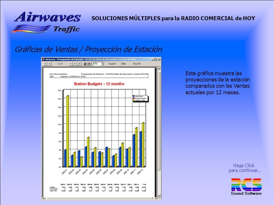 SOLUCIONES MÚLTIPLES para la RADIO COMERCIAL de HOY Gráficas de Ventas / Proyección de Estación Esta gráfica muestra las proyecciones de la estación comparados con las Ventas actuales por 12 meses.