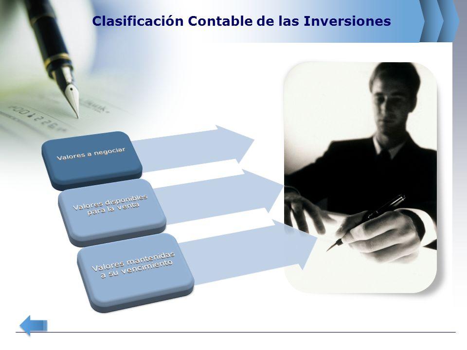 Clasificación Contable de las Inversiones