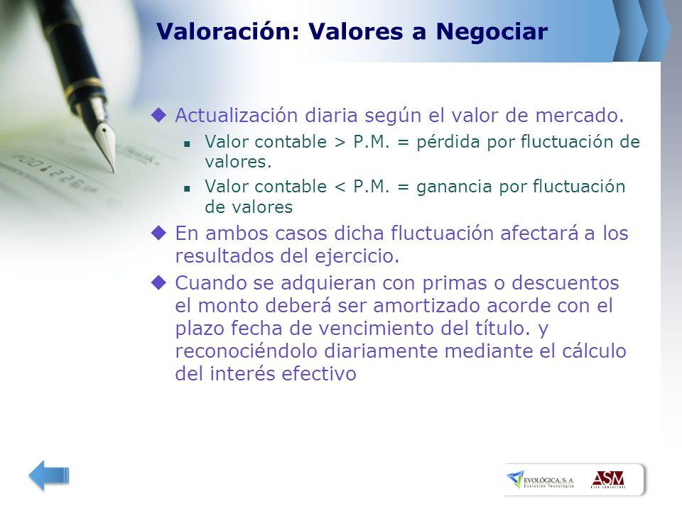 Valoración: Valores a Negociar Actualización diaria según el valor de mercado. Valor contable > P.M. = pérdida por fluctuación de valores. Valor conta