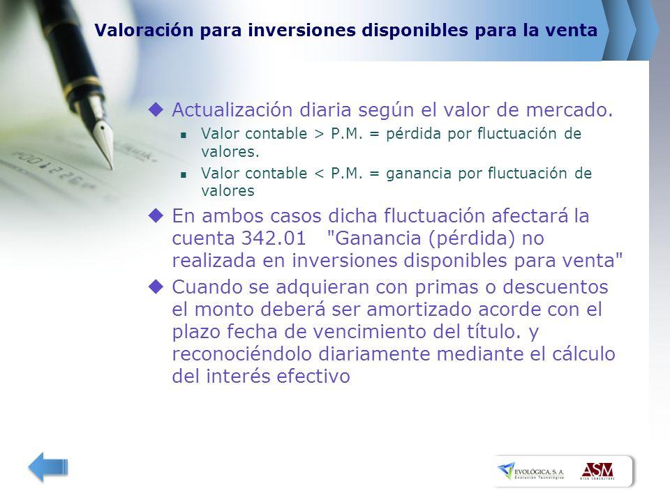 Valoración para inversiones disponibles para la venta Actualización diaria según el valor de mercado. Valor contable > P.M. = pérdida por fluctuación