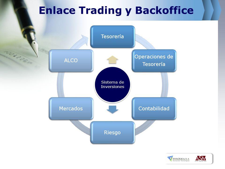 Enlace Trading y Backoffice Tesorería Operaciones de Tesorería ContabilidadRiesgoMercadosALCO Sistema de Inversiones