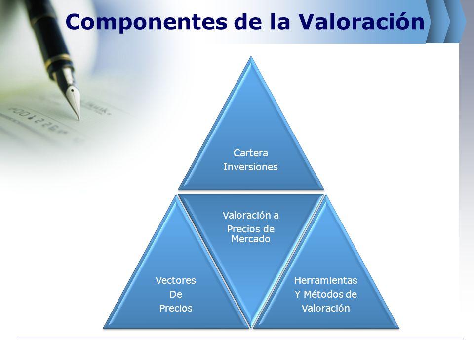 Componentes de la Valoración Cartera Inversiones Vectores De Precios Valoración a Precios de Mercado Herramientas Y Métodos de Valoración