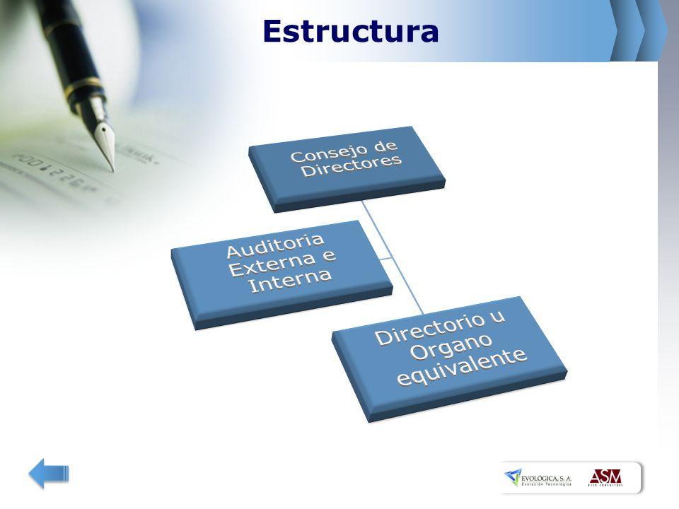 Relación de Información del Área de Riesgo Riesgo Otras ÁreasContabilidad Operaciones Y Tesorería Mercado Tesorería Operaciones de Tesorería ContabilidadRiesgoMercadosALCO