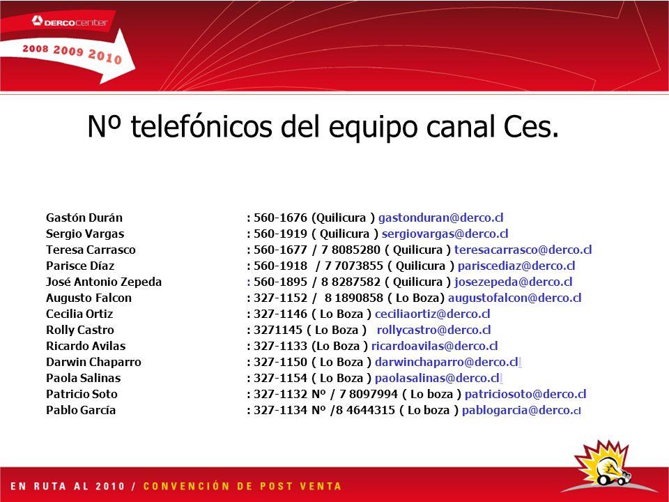 Nº telefónicos del equipo canal Ces.