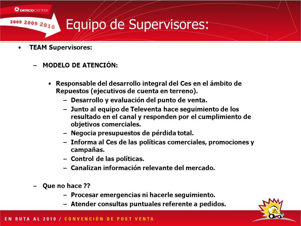 Equipo de Supervisores: TEAM Supervisores: –MODELO DE ATENCIÓN: Responsable del desarrollo integral del Ces en el ámbito de Repuestos (ejecutivos de cuenta en terreno).