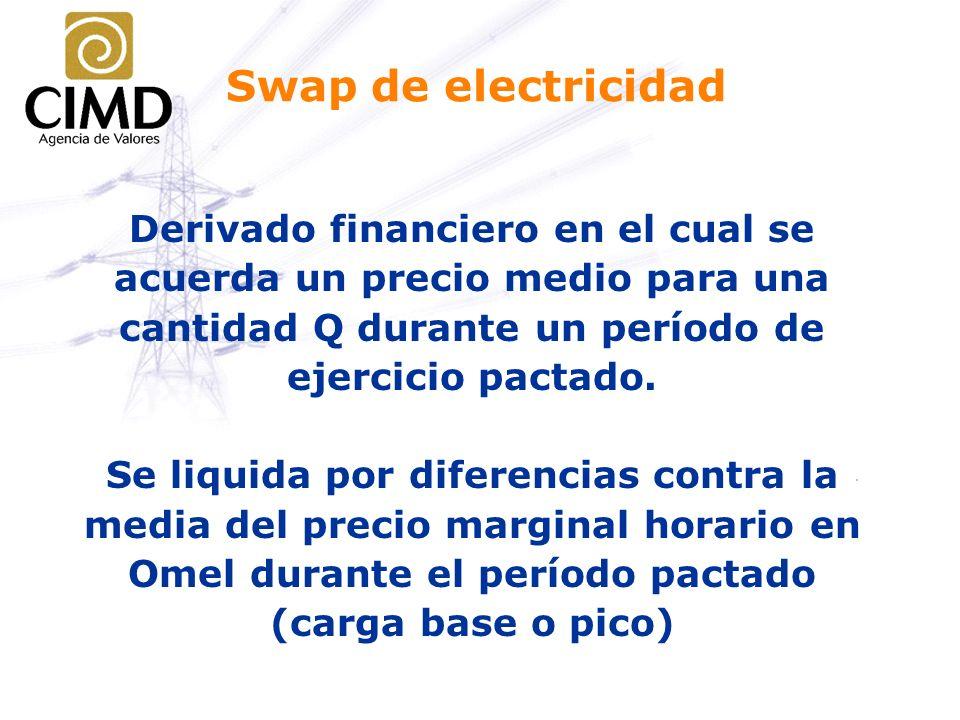 Swap de electricidad Derivado financiero en el cual se acuerda un precio medio para una cantidad Q durante un período de ejercicio pactado. Se liquida