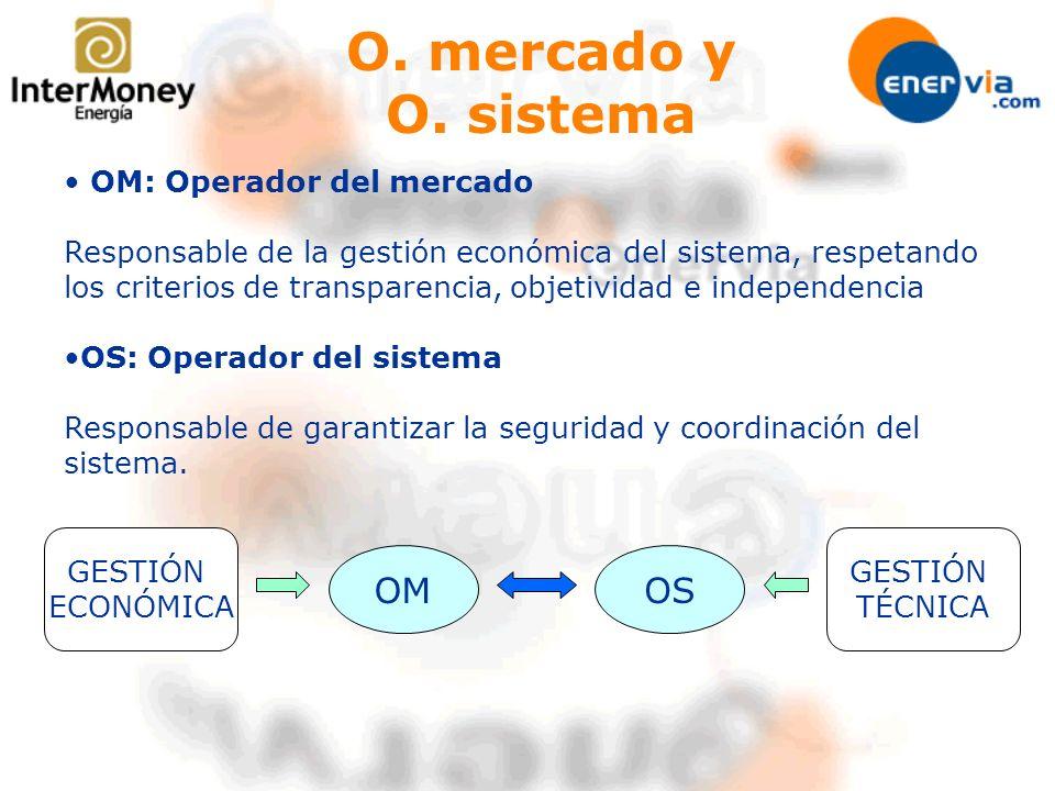 O. mercado y O. sistema OM: Operador del mercado Responsable de la gestión económica del sistema, respetando los criterios de transparencia, objetivid