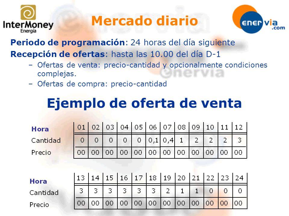 Mercado diario Periodo de programación: 24 horas del día siguiente Recepción de ofertas: hasta las 10.00 del día D-1 –Ofertas de venta: precio-cantida