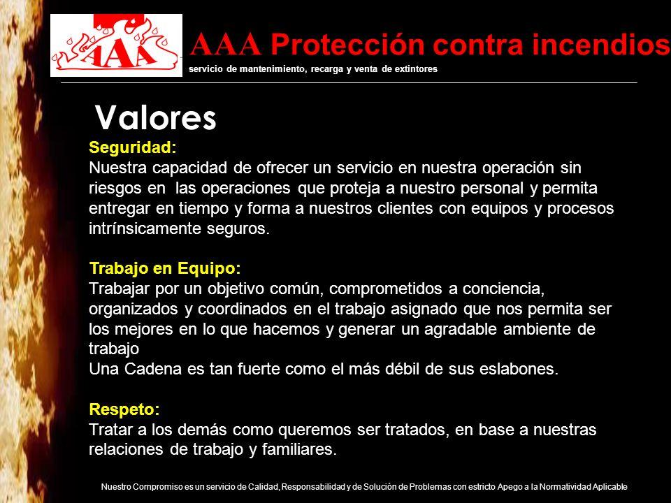AAA Protección contra incendios servicio de mantenimiento, recarga y venta de extintores Nuestro Compromiso es un servicio de Calidad, Responsabilidad y de Solución de Problemas con estricto Apego a la Normatividad Aplicable Integridad: Ser Honestos, decir la Verdad, Cumplir Promesas y Acuerdos establecidos, ser el ejemplo a seguir.