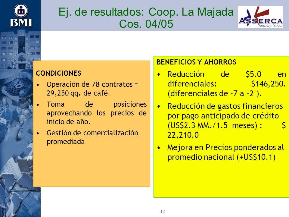12 Ej. de resultados: Coop. La Majada Cos. 04/05 BENEFICIOS Y AHORROS Reducción de $5.0 en diferenciales: $146,250. (diferenciales de -7 a -2 ). Reduc