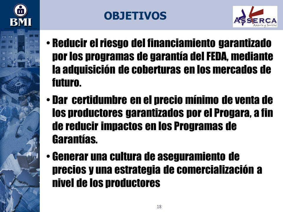 18 OBJETIVOS Reducir el riesgo del financiamiento garantizado por los programas de garantía del FEDA, mediante la adquisición de coberturas en los mer