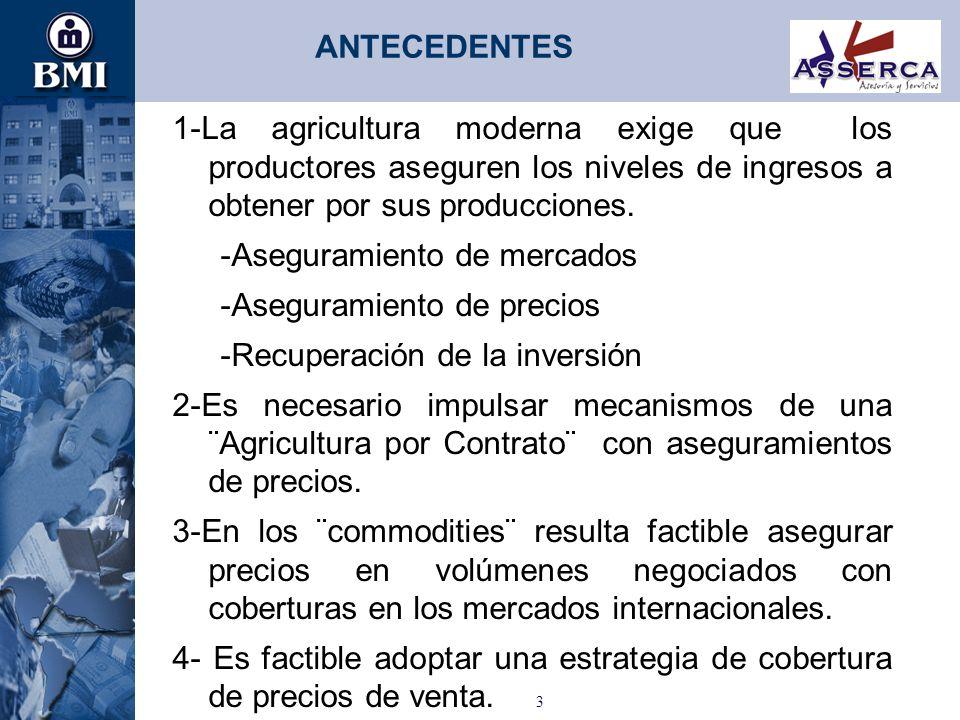 3 ANTECEDENTES 1-La agricultura moderna exige que los productores aseguren los niveles de ingresos a obtener por sus producciones. -Aseguramiento de m