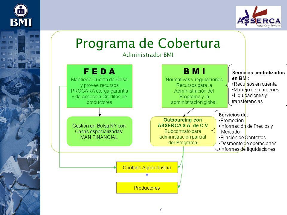6 F E D A Mantiene Cuenta de Bolsa y provee recursos PROGARA otorga garantía y da acceso a Créditos de productores B M I Normativas y regulaciones Rec