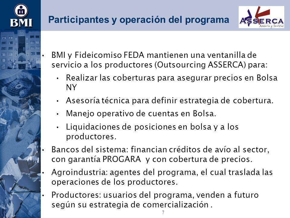 7 BMI y Fideicomiso FEDA mantienen una ventanilla de servicio a los productores (Outsourcing ASSERCA) para: Realizar las coberturas para asegurar prec