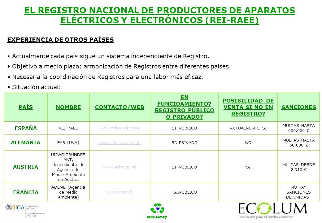 RELEC07 EL REGISTRO NACIONAL DE PRODUCTORES DE APARATOS ELÉCTRICOS Y ELECTRÓNICOS (REI-RAEE) EXPERIENCIA DE OTROS PAÍSES Actualmente cada país sigue un sistema independiente de Registro.