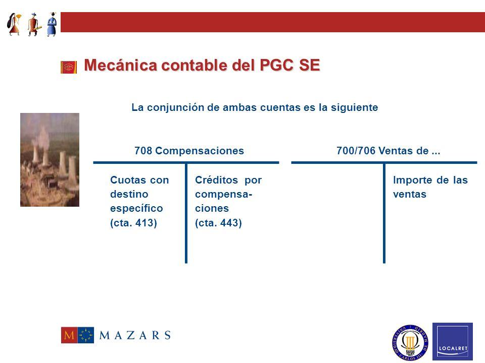 Mecánica contable del PGC SE 708 Compensaciones y liquidaciones interempresas Ingresos devengados en el ejercicio correspondiente a compensaciones y l