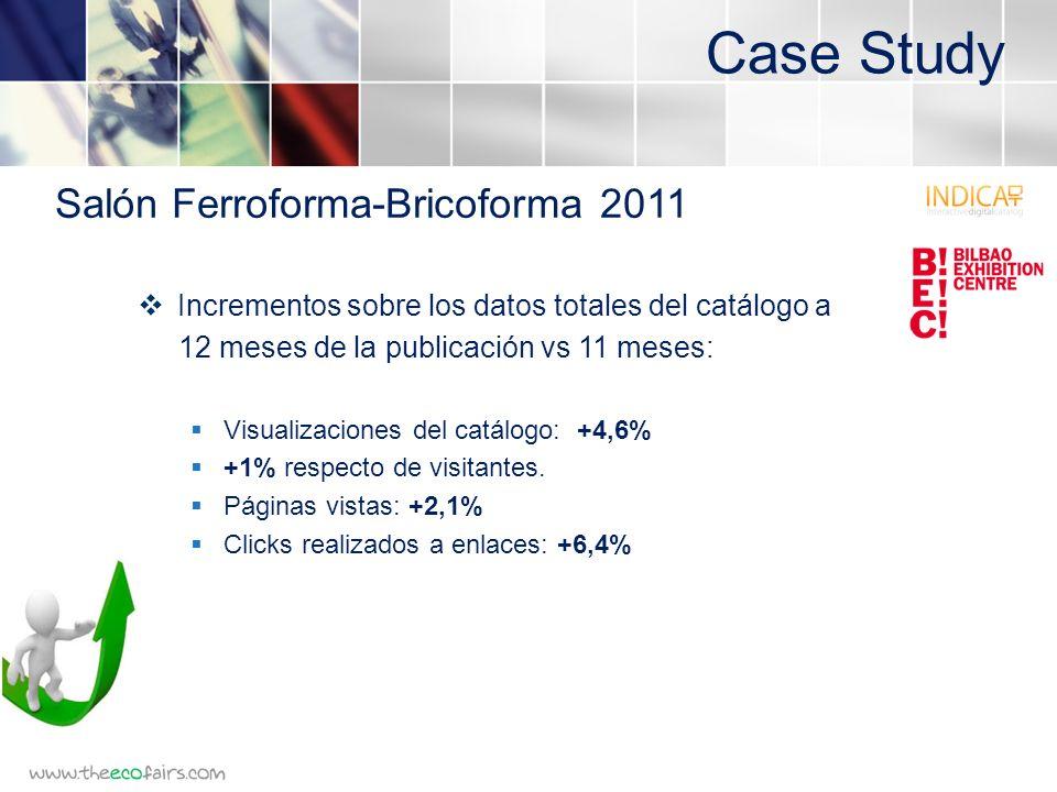 Case Study Incrementos sobre los datos totales del catálogo a 12 meses de la publicación vs 11 meses: Visualizaciones del catálogo: +4,6% +1% respecto de visitantes.