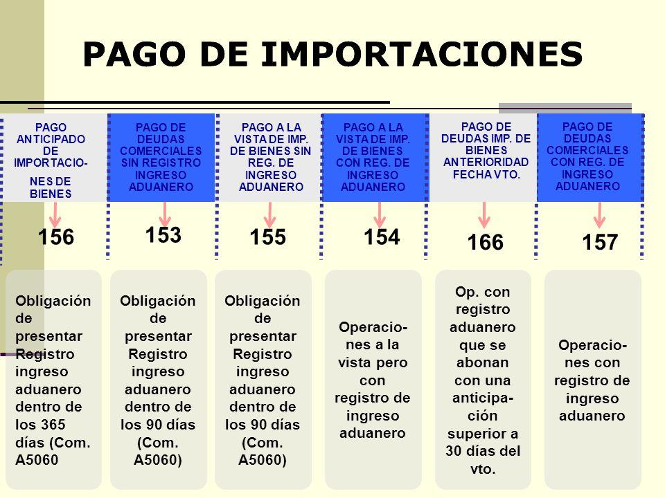 PAGO DE IMPORTACIONES 156155154 157 PAGO ANTICIPADO DE IMPORTACIO- NES DE BIENES Obligación de presentar Registro ingreso aduanero dentro de los 365 d
