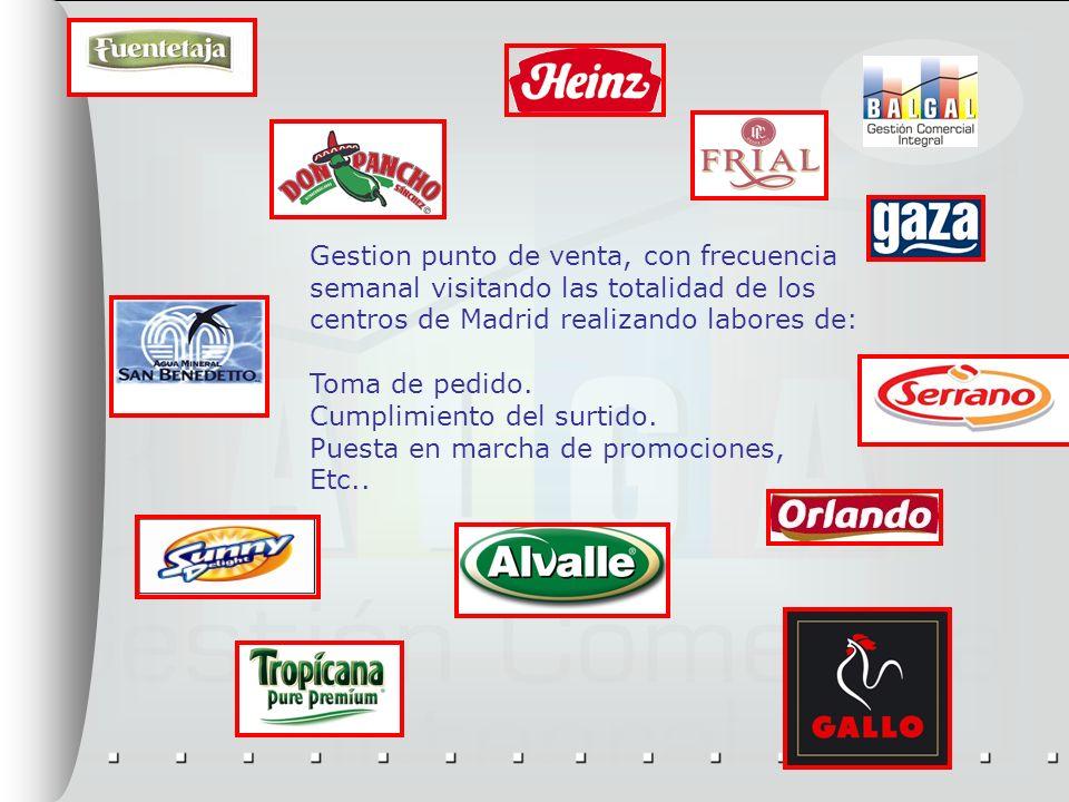 Gestion punto de venta, con frecuencia semanal visitando las totalidad de los centros de Madrid realizando labores de: Toma de pedido. Cumplimiento de