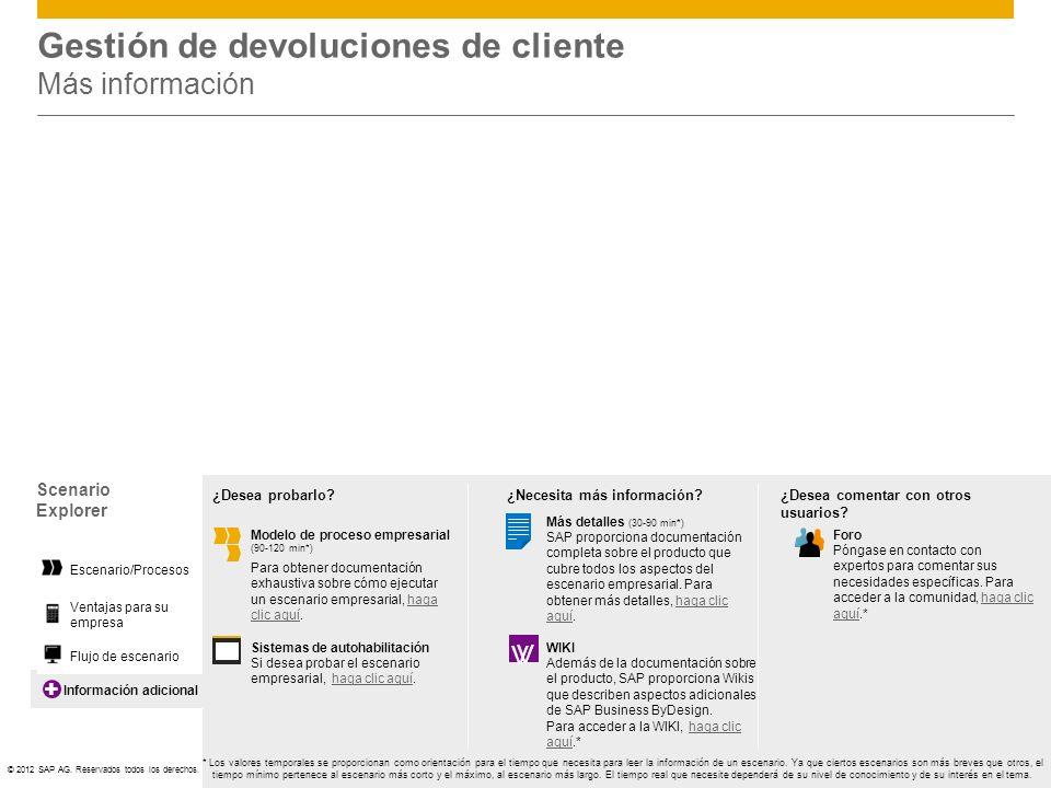 ©© 2012 SAP AG. Reservados todos los derechos. Información adicional Gestión de devoluciones de cliente Más información Scenario Explorer Ventajas par