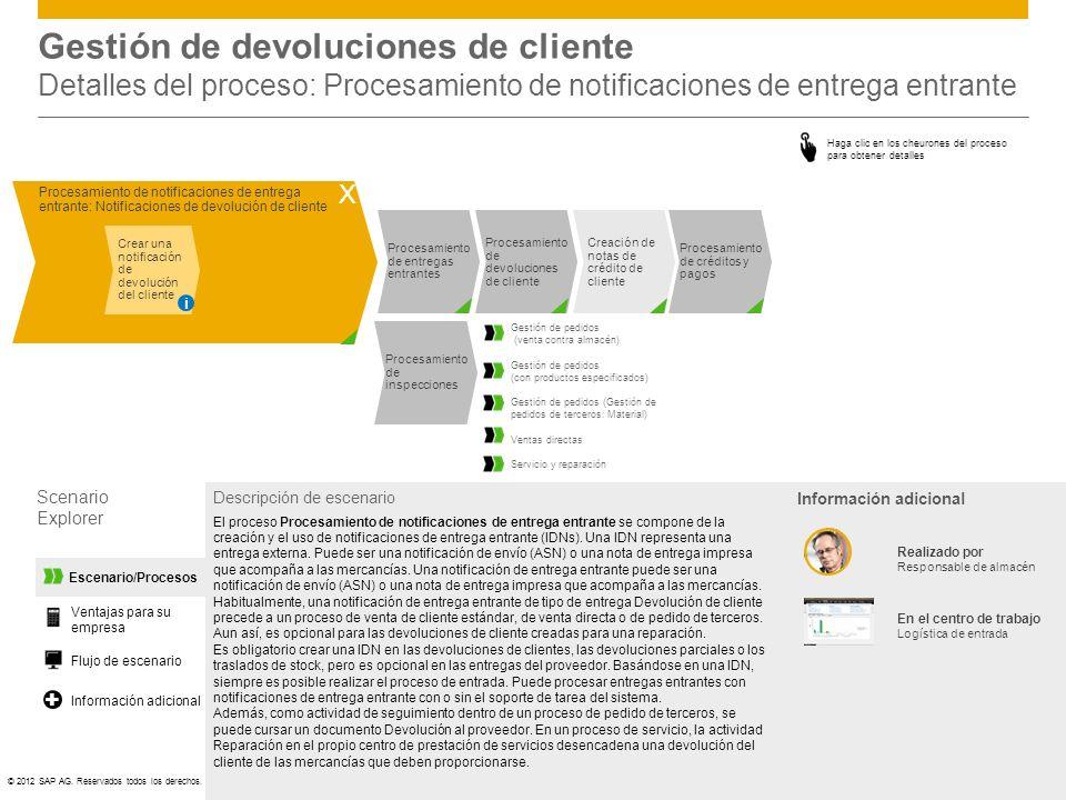 ©© 2012 SAP AG. Reservados todos los derechos. Procesamiento de inspecciones Gestión de devoluciones de cliente Detalles del proceso: Procesamiento de