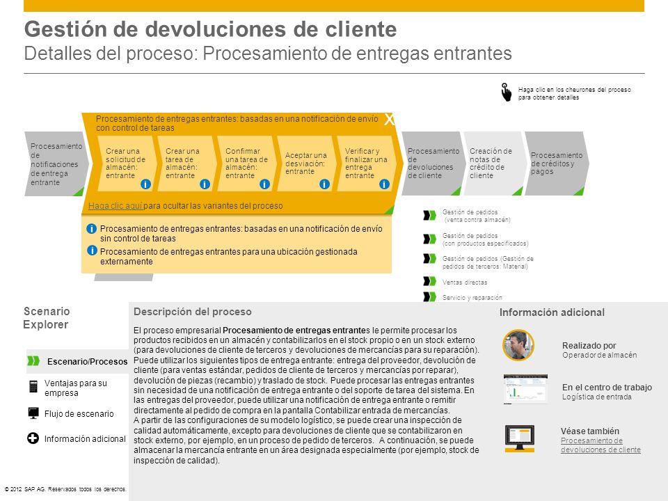 ©© 2012 SAP AG. Reservados todos los derechos. Procesamiento de entregas entrantes: basadas en una notificación de envío con control de tareas Procesa