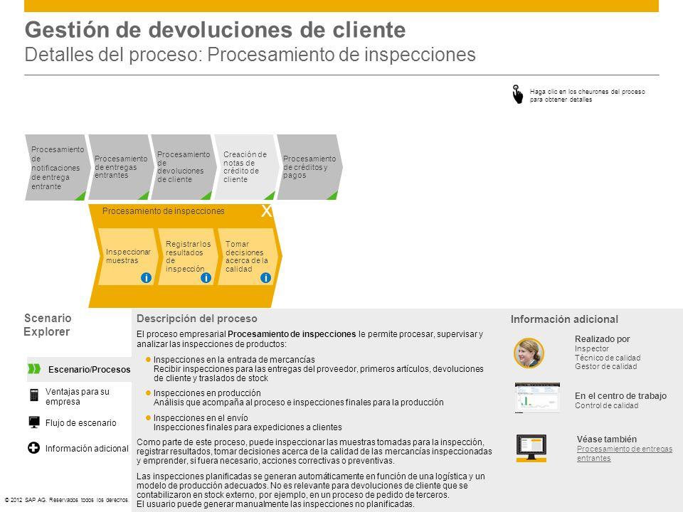©© 2012 SAP AG. Reservados todos los derechos. Procesamiento de notificaciones de entrega entrante Gestión de devoluciones de cliente Detalles del pro