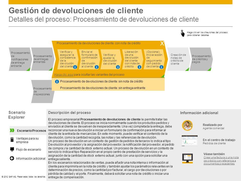 ©© 2012 SAP AG. Reservados todos los derechos. Procesamiento de inspecciones Procesamiento de entregas entrantes Procesamiento de devoluciones de clie