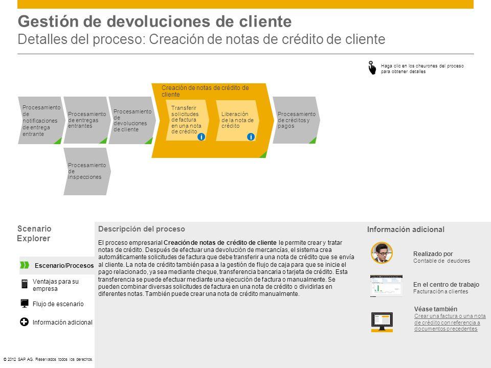 ©© 2012 SAP AG. Reservados todos los derechos. Creación de notas de crédito de cliente Procesamiento de inspecciones Procesamiento de entregas entrant