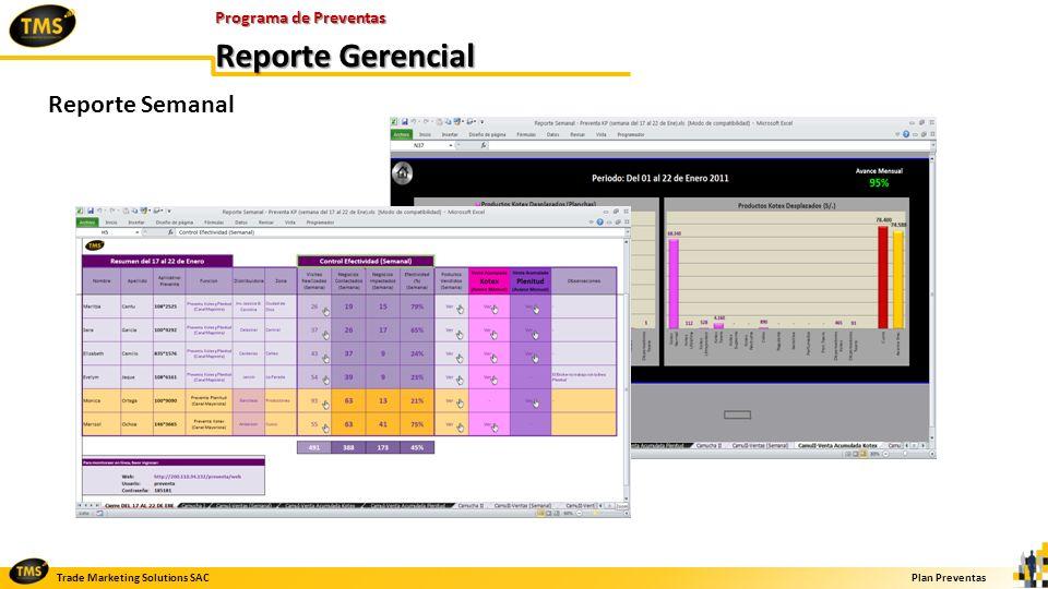 Trade Marketing Solutions SACPlan Preventas Programa de Preventas Reporte Gerencial Reporte Semanal